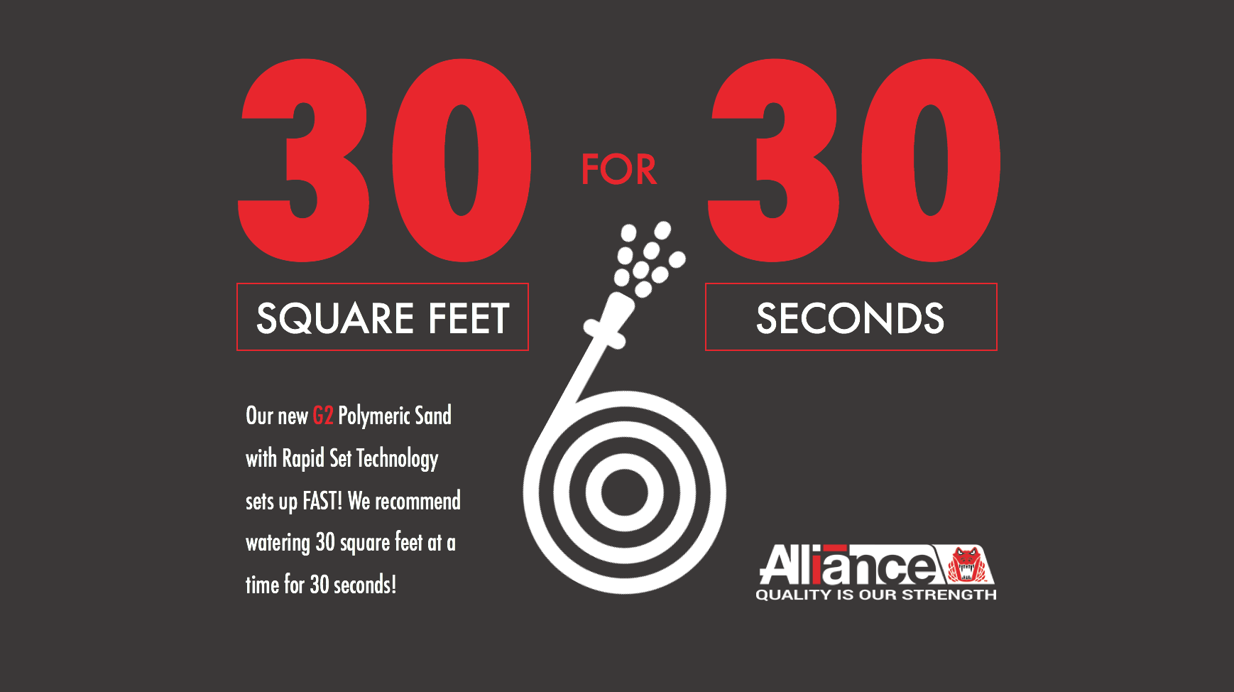 30 30 Watering Infographic