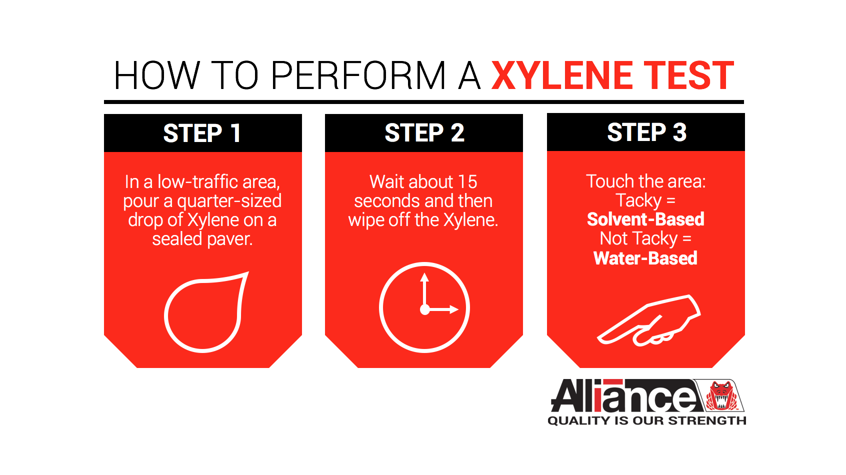 How_to_Perform_a_Xylene_Test.png